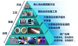 热烈庆祝中心成果入选华中科技大学2019重大学术进展